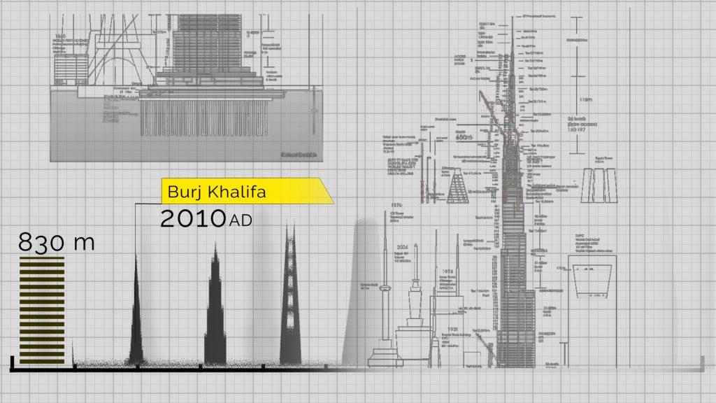 Burj Khalifa technical diagram and comparison graph